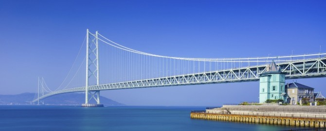 Akashi Kaikyo Bridge, Japan 670x270